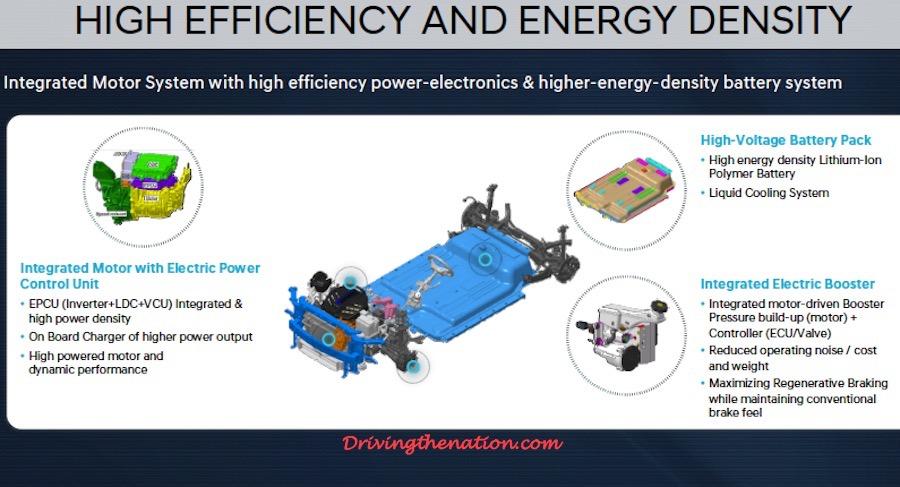 2019 Hyundai Kona Electric Review, Ratings, Specs, Prices