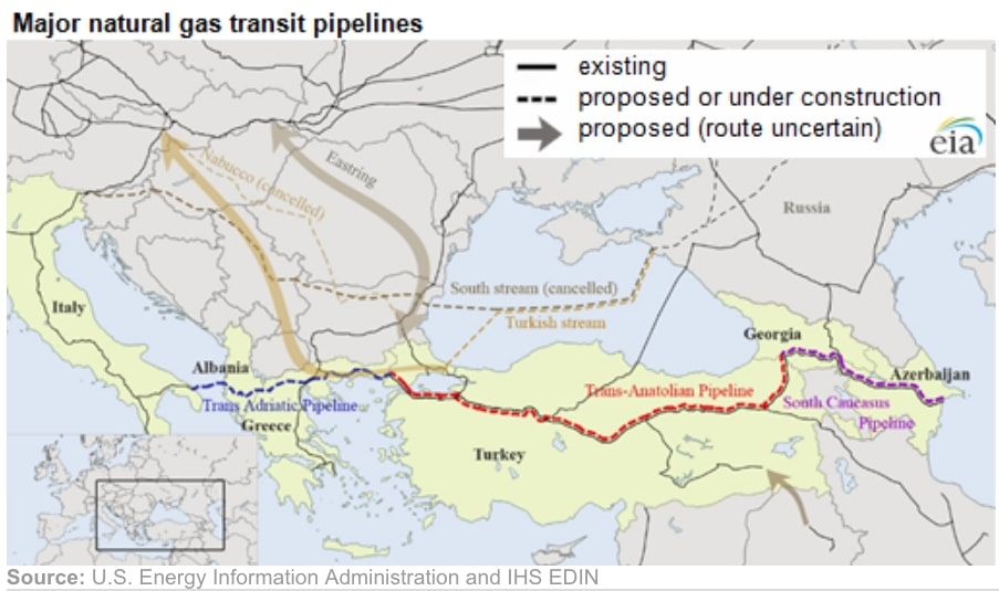 There are three pipelines coming onboard that will create more competition for Russia in Europe collaboration