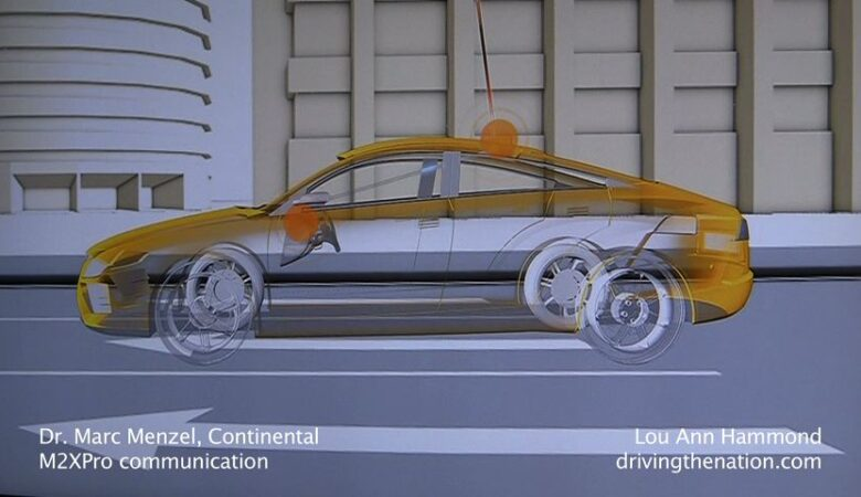 Continental's M2XPRO, a step into the future