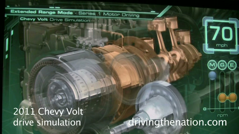 Chevy Volt battery simulation