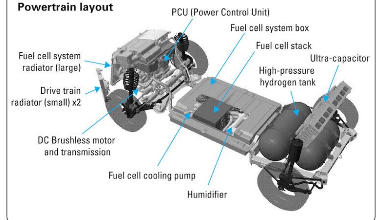2011 Honda FCX Clarity hydrogen fuel cell powertrain