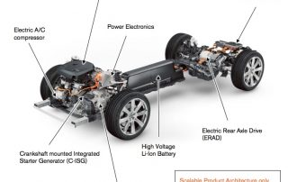 Volvo XC 60 battery architecture