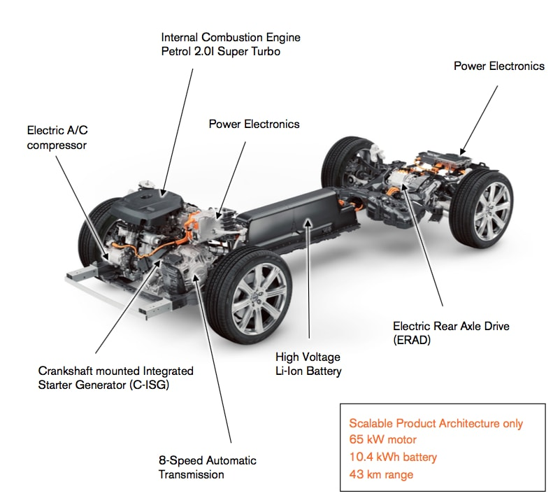Volvo XC 60 battery architecture