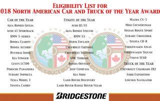Honda Accord, Volvo XC 60, Lincoln Navigator win NACTOY award
