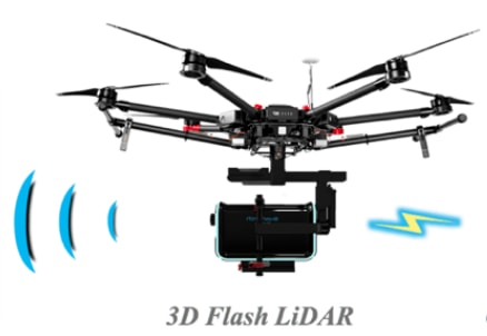 Brashtech 3D Flash Lidar drone