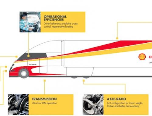 Shell Oil and Airflow create Starship hyper-truck