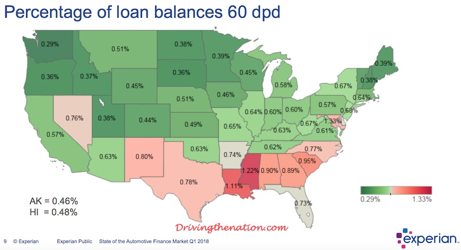 experian_60dpd_new Top 10 States With the Highest Auto Loan Delinquencies Auto industry news