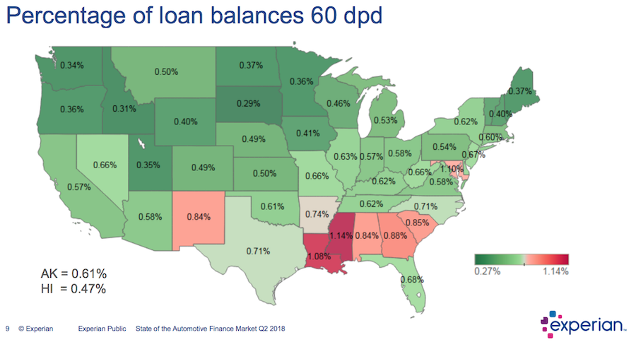 Percentage-of-loan-balances-60-dpd State of the Automotive Finance Market Auto industry news