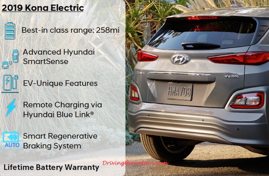 2019 Hyundai Kona Electric Review Ratings Specs Prices Driving