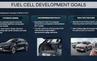 Hyundai's Fuel cell electric vehicle (FCEV) Vision 2030