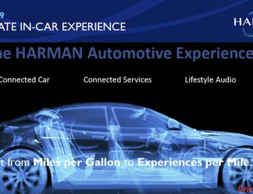 Harman In-Car-Communication at CES 2019