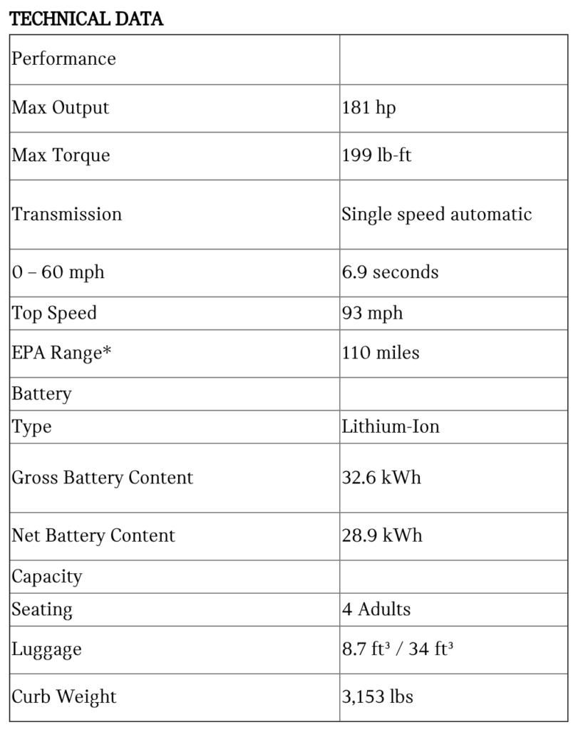 2020-mini-cooper-se-data-804x1024 Mini Cooper SE all-electric pre-order site Automobiles and Energy