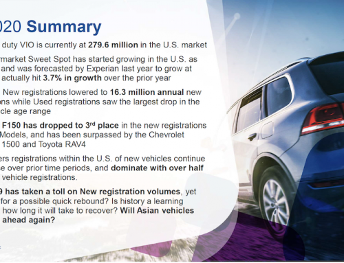 First quarter 2020 car registration insights