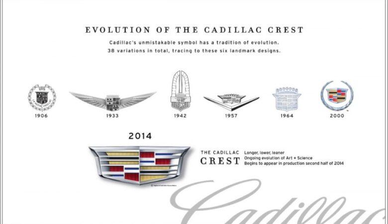 History of the Cadillac logo